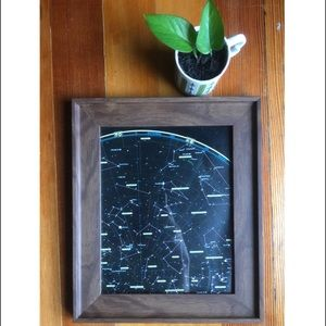Other - Constellation Wall Hanging